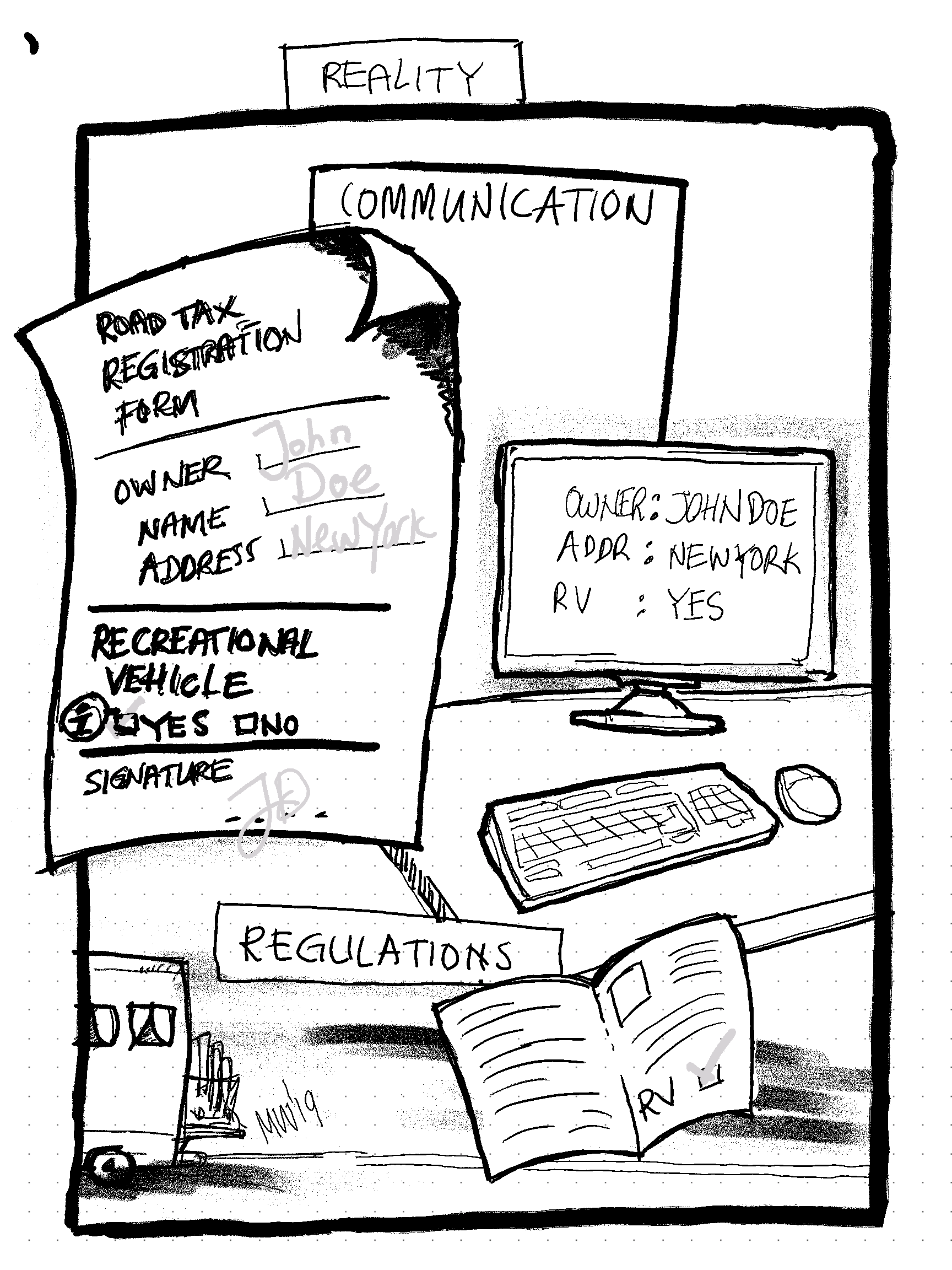 reality vs regulations vs communication 2